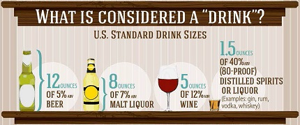 what is considered a drink